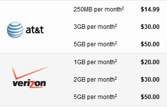 iPad Data Verizon AT&T