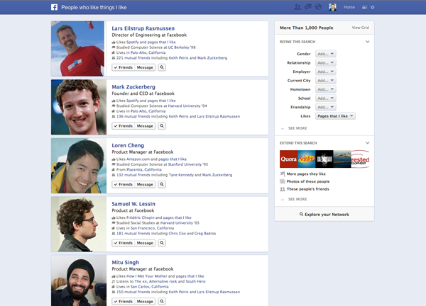 Facebook Open Graph Results