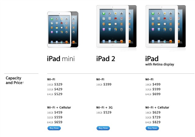 iPad Selection Apple Store