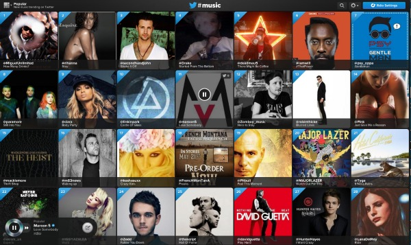 Twitter Music 140 Most Popular