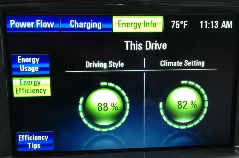 Energy Efficiency Report Chevy Volt