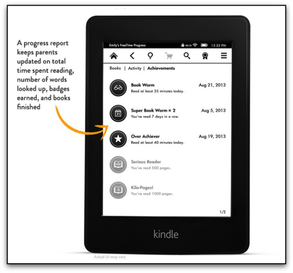 Kindle Paperwhite Parental Controls