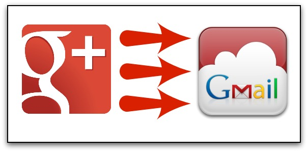 Google Plus Gmail Messages