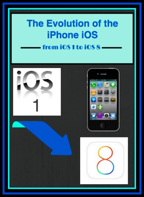 Infographic History of iOS