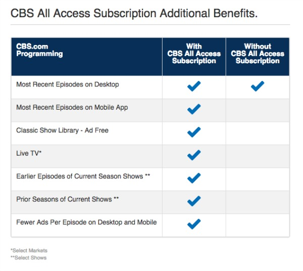 CBS Subscription Services