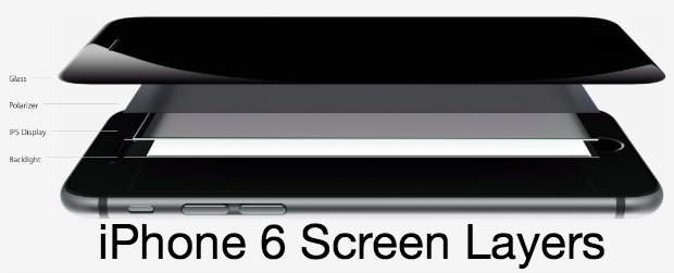 iPhone 6 Screen Features