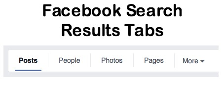 Facebook Search Posts Results