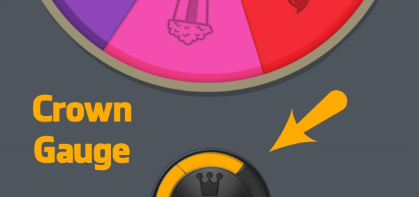 Trivia Crack Crown Meter