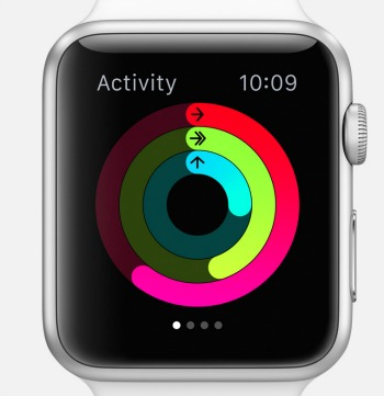 iWatch Activity Tracker