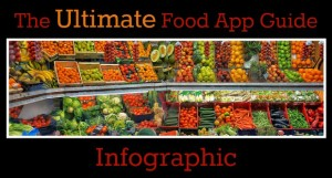 The Ultimate Food App Guide [Infographic]