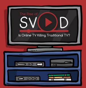 Binge-Watching vs Traditional TV
