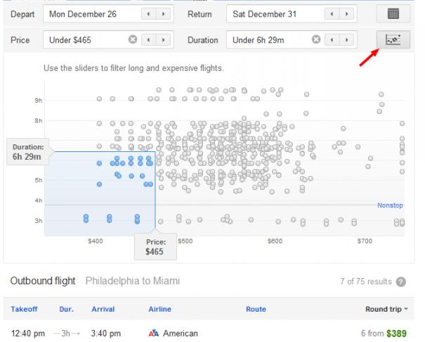 Google Flights, Miami, Philadelphia