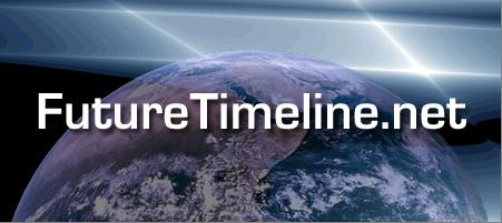 futuretimeline.net