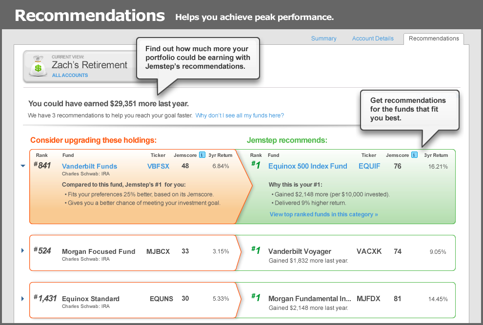 Jemstep Mutual Fund Recommendations