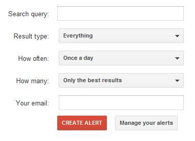 Google Alerts Search Terms