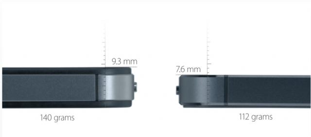 iPhone 5 size versus iPhone 4S