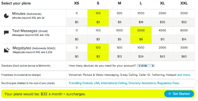 Ting Mobile Plans
