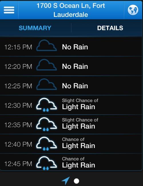 SkyMotion Precipitation Prediction