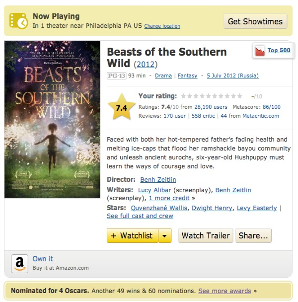 IMDB Beasts of the Southern Wild