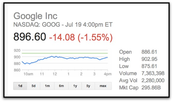 Google search stock symbol
