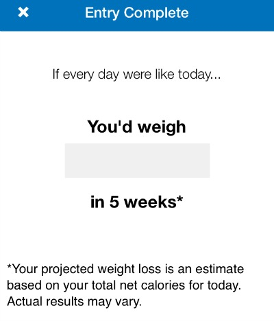 My Fitness Pal Estimated Weight Loss