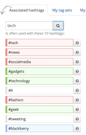 RiteTag Related Hashtags