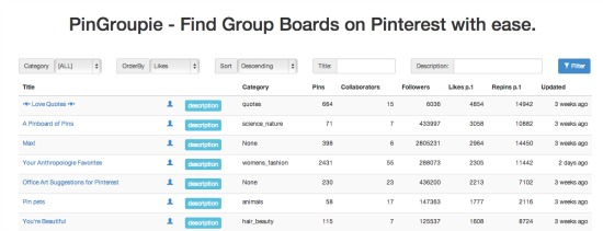 Group Board Directory on Pinterest PinGroupie
