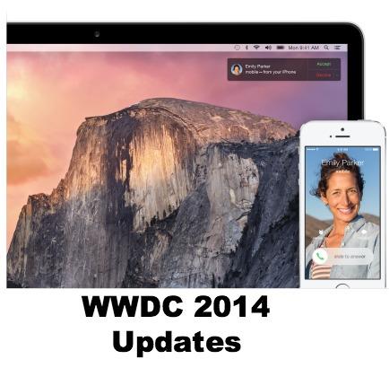 Continuity Yosemite iOS 8