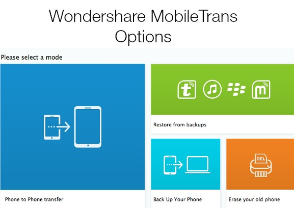Wondershare Mobile Trans Getting Started