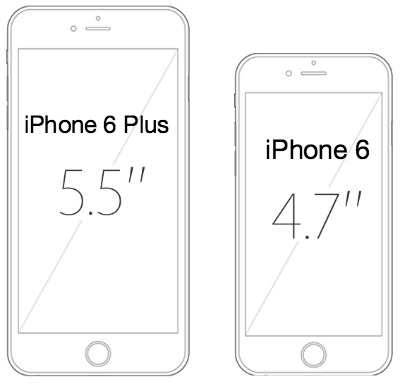 Which iPhone Is the Best One For You? Here's How to Decide!