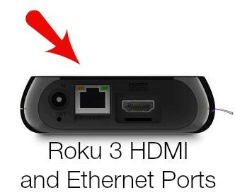 Roku 3 HDMI Ethernet