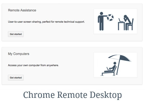 Chrome Remote Desktop Assistance