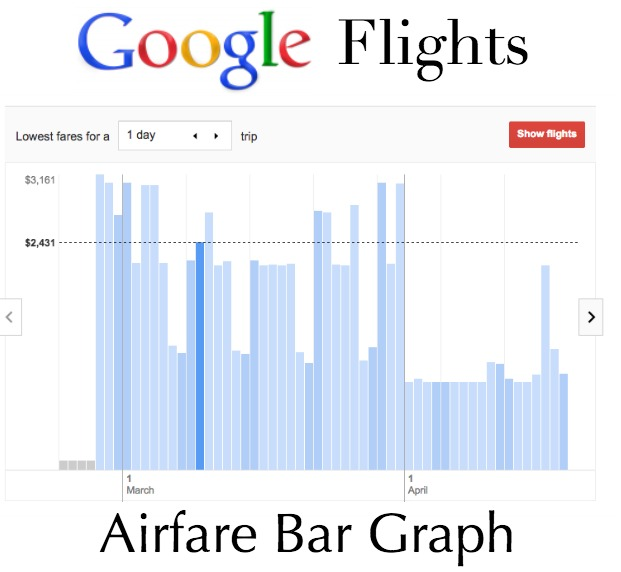 Google Flights Bar Graph Prices