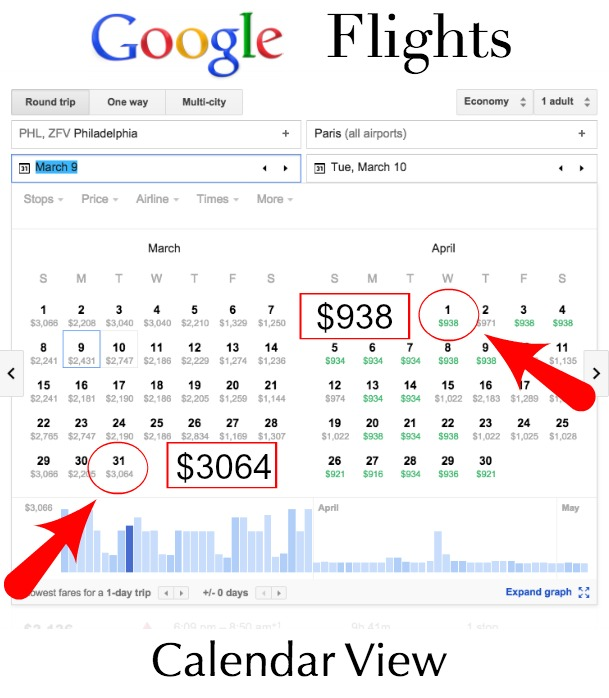 Google Flights Compare Dates