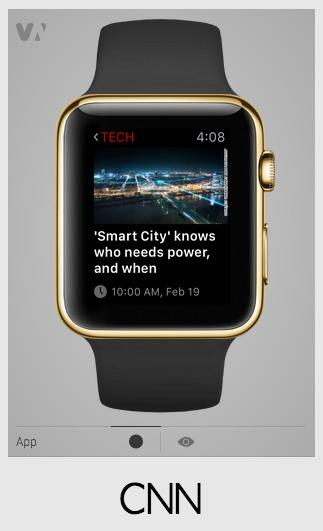 WatchAware CNN App