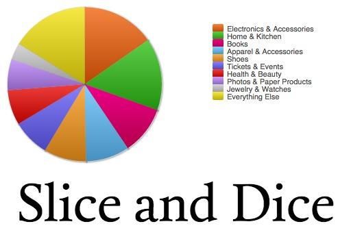 Slice Shopping Data