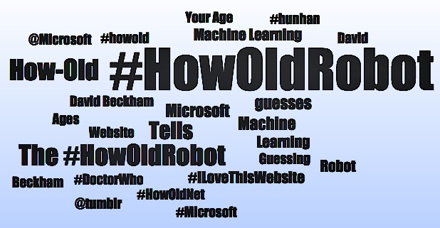 Talkwalker Word Cloud HowOldRobot