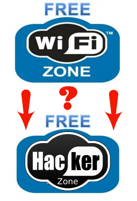 Free Wi-Fi Network Hackers