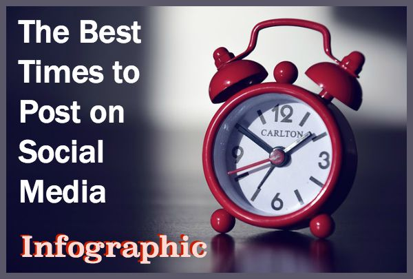 The Best Times to Post on Social Media [Infographic]