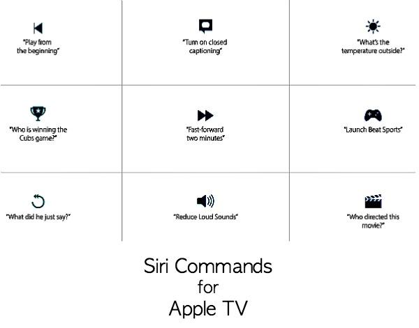 Apple TV Siri Questions