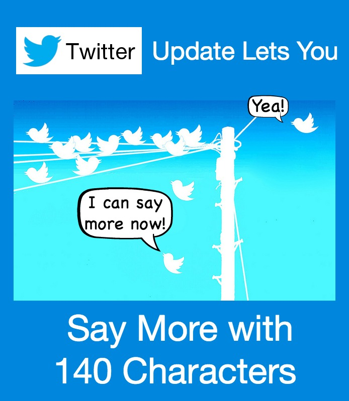 Major Twitter Update Lets You Say More with 140 Characters