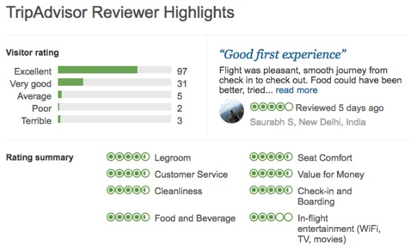 TripAdvisor Flight Review Categories