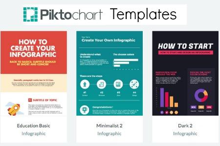 Piktochart Infographic Templates