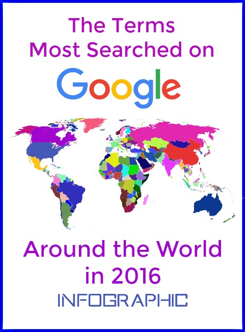 The Most Googled Terms Around the World in 2016 – [Infographic]