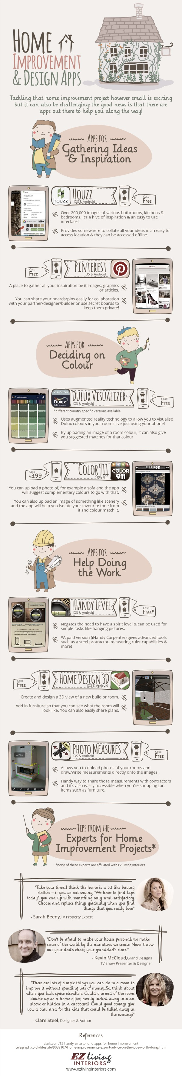 7 helpful home improvement and design apps infographic for Apps for home remodeling