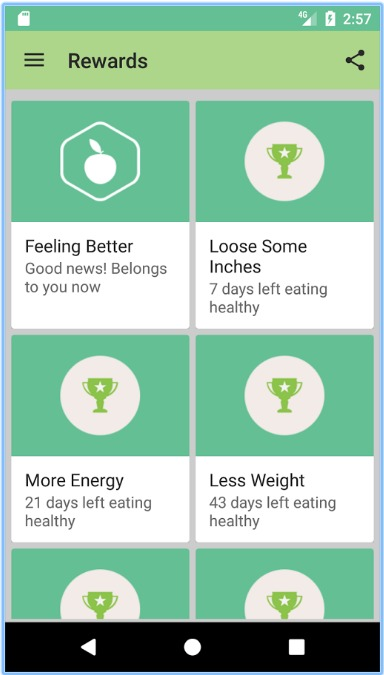IEatWell Badges