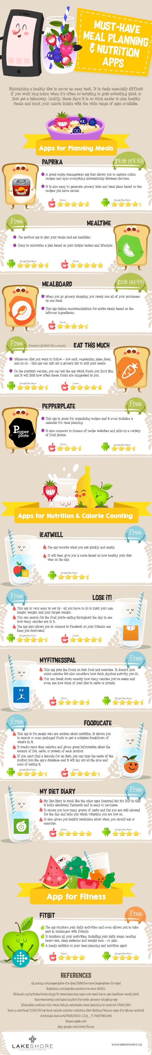 11 Best Meal Planning and Nutrition Apps Infographic