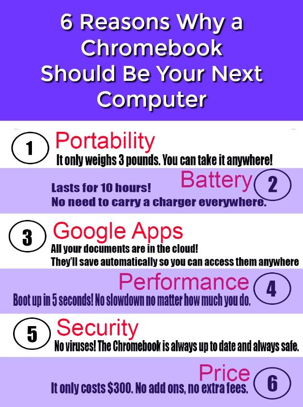Chromebooks versus Laptops